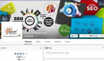 savit-interactive