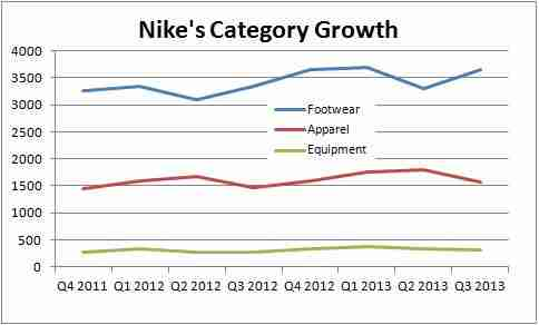 nike sweatshop case study pdf