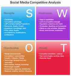 social-media-competetive-analysis