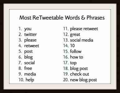 most-retweetable-words