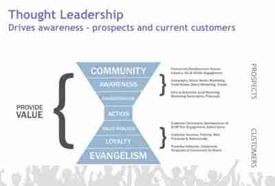 Thought-Leadership-1