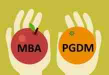 How MBA has evolved the path to PGDM and other management courses