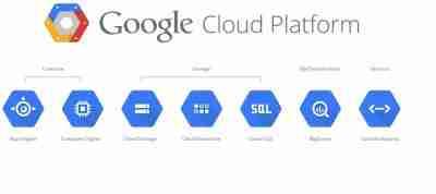 Google-Cloud-Platform 1