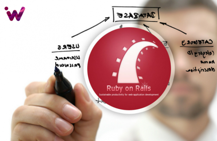 ruby on rail development companies in india