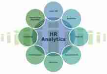 hr-analytics